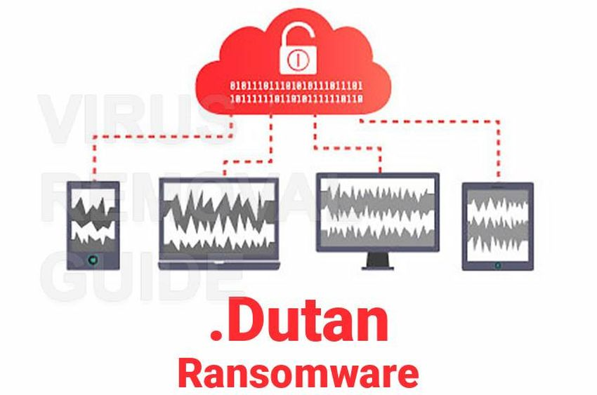 What is Dutan Ransomware Virus